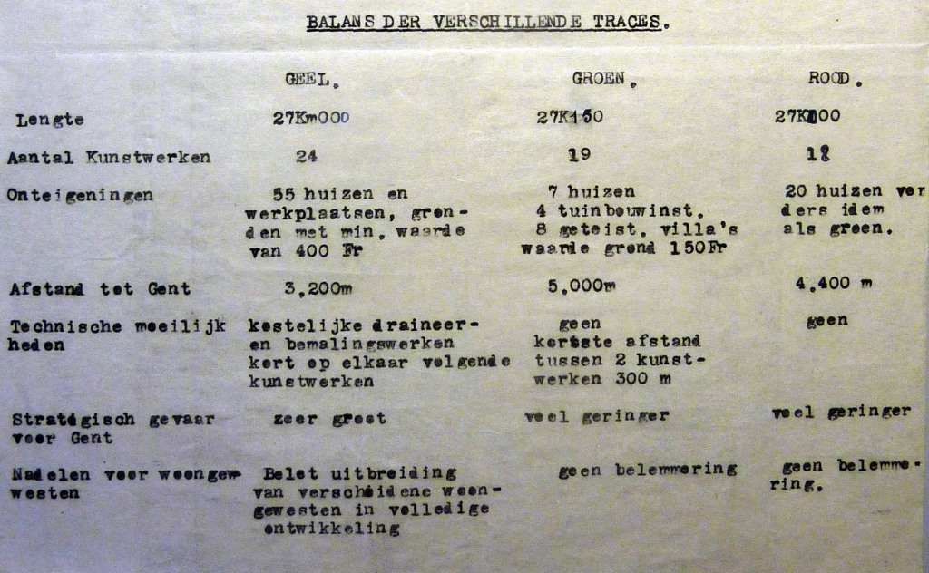 Balans_der_verschillende_traces_gentbrugge_cropped.jpg