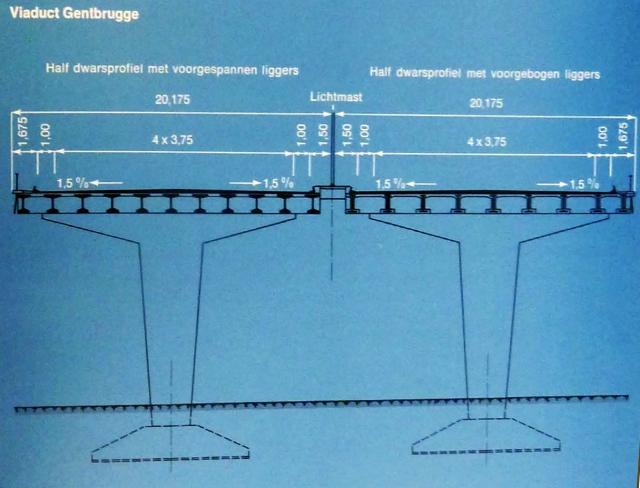 pijlers viaduct gentbrugge