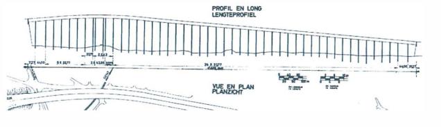 profiel viaduct